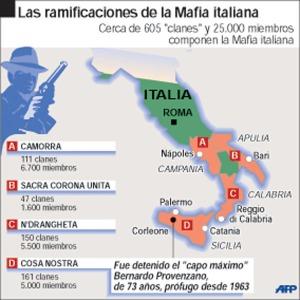 Las Ramificaciones de la Mafia Italiana. Foto AFP