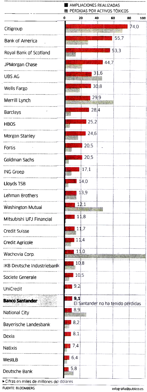 bancoscrisis