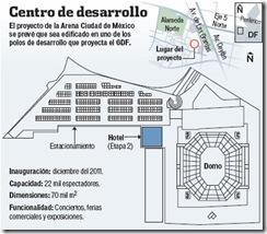 Arena Cuidad de Mexico 10